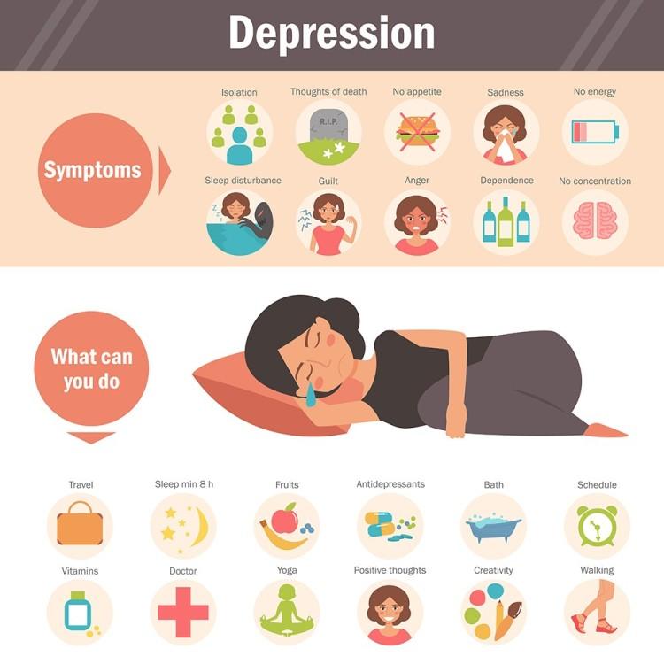 long-term-depression-6